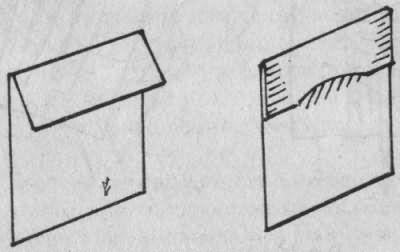Схема классического мелирования