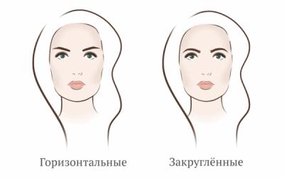 Небольшая фото-инструкция, как выбрать форму бровей для татуажа на лице квадратной формы