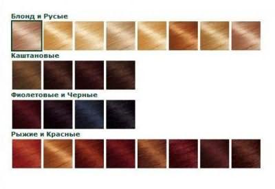 garnier - Гарньер палитра красок для волос
