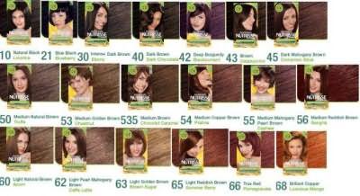 Палитра красок для волос garnier nutrisse-color - Гарньер нутрис-колор