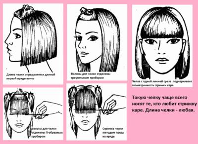 Как ровно подстричь челку: пошаговая технология