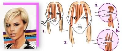 Методика стрижки косой челки своими руками
