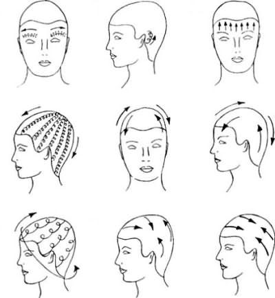 Основные направления движений массажа головы