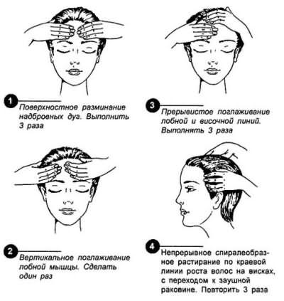Первый этап техники исполнения массажа.
