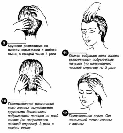 Третий этап техники исполнения массажа.