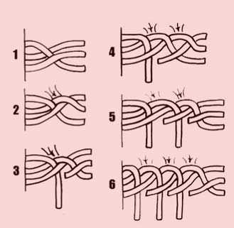 Проста схема такого плетения.