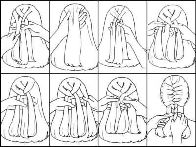 Схема классического французского плетения.