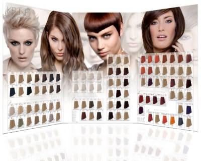 Разнообразие цветов палитры краски для волос Кене