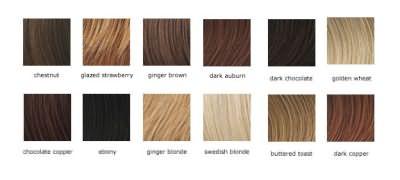 Модные оттенки краски для волос Keune - Кене