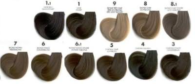 Популярные цвета из палитры Кене (Keune)