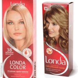Индола краска для волос палитра официальный сайт