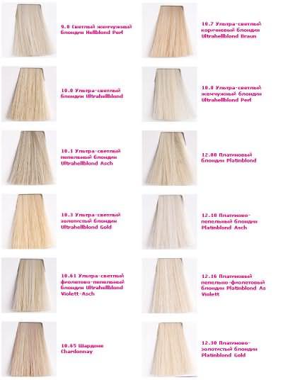 кин краска для волос отзывы