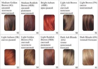 Палитра краски для волос Ревлон (Revlon): красные тона