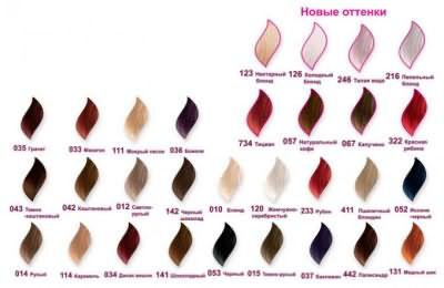 Палитра краски для волос Рябина