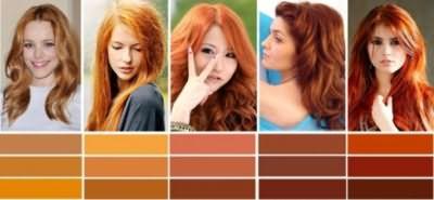 Палитра оттенков рыжего цвета волос