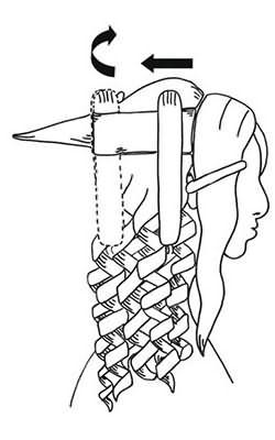 Схема создания спиралевидных завитков