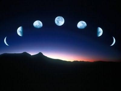 Все фазы Луны в одном фото
