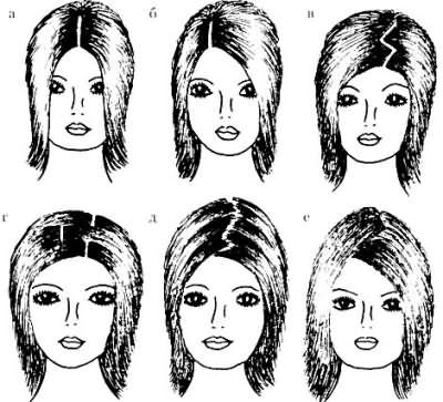 Варианты: прямой, боковой, зигзаг, перекидной, зигзаг перекидной, косой с челкой.