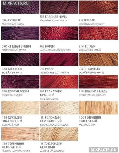 цвета волос краски эстель