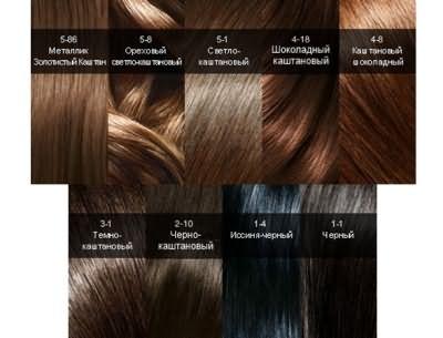 Палитра каштановых оттенков краски для волос Syoss
