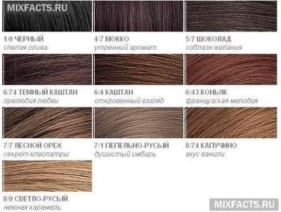 палитра цвета волос эстель