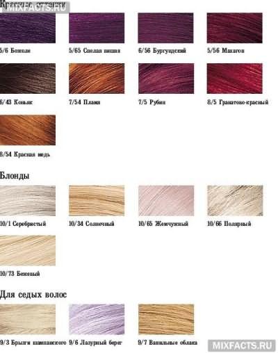 краска для волос эстель палитра