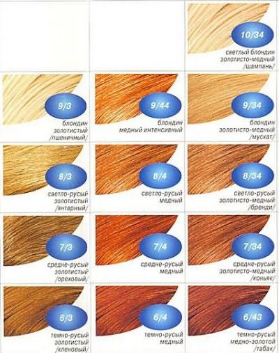 Палитра красок для волос русого и рыжего цвета