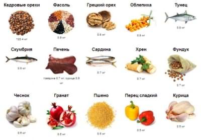 Продукты, в которых «спрятан» незаменимый витамин B6