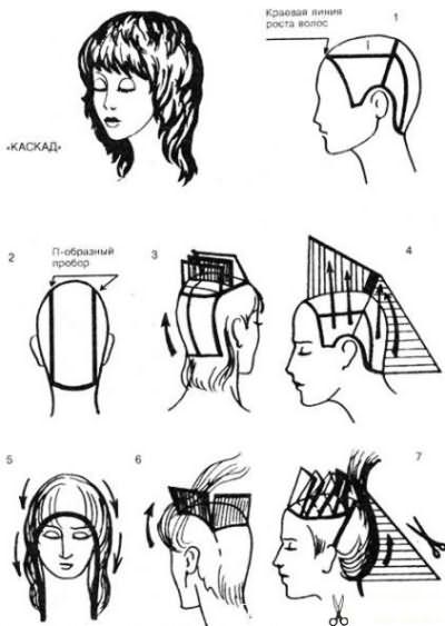 прически на средние волосы каскад картинки