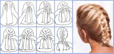 Схема плетения обычного колоска