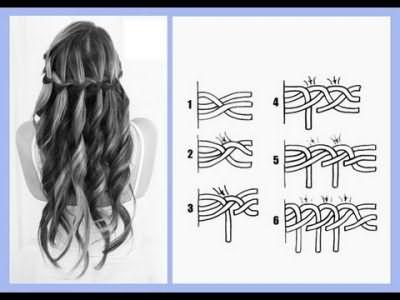 Схема плетения водопада