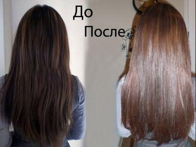 Ламинирование волос: До и После
