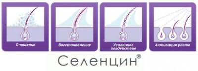 Действие шампуня Селенцин на волосы