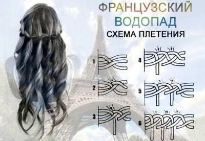 Коса водопад - схема плетения