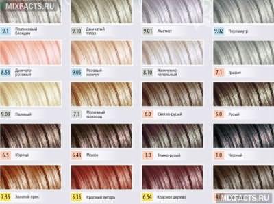 Палитра цветов тоников для волос
