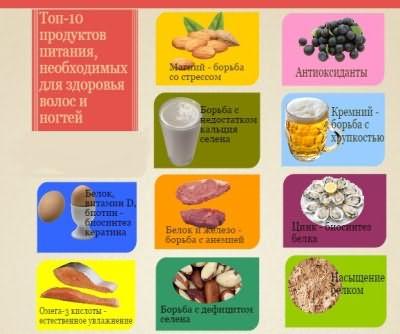 лучшие витамины для кожи волос и ногтей