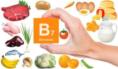 Витамин в продуктах