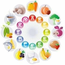 Витамины для укрепления локонов